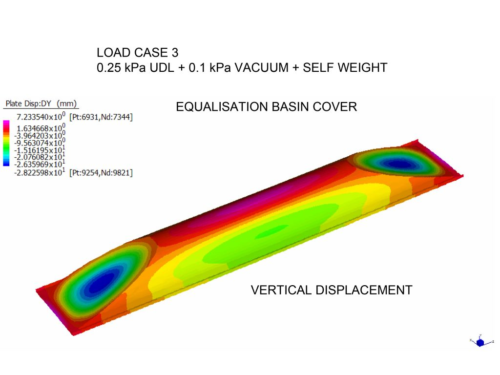DSA Odour Cover Vertical Displacement test - Projects